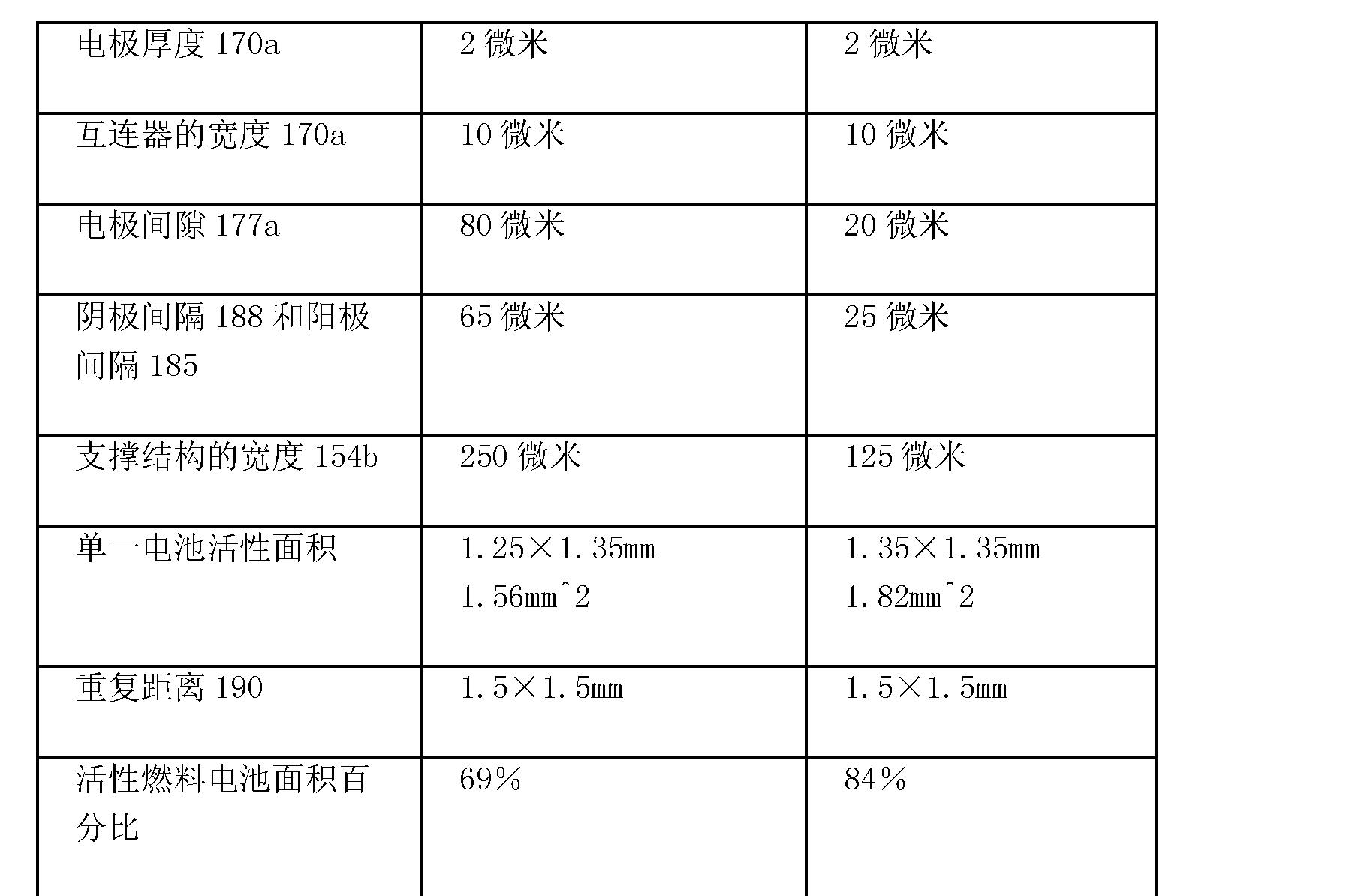 Figure CN101496214BD00181