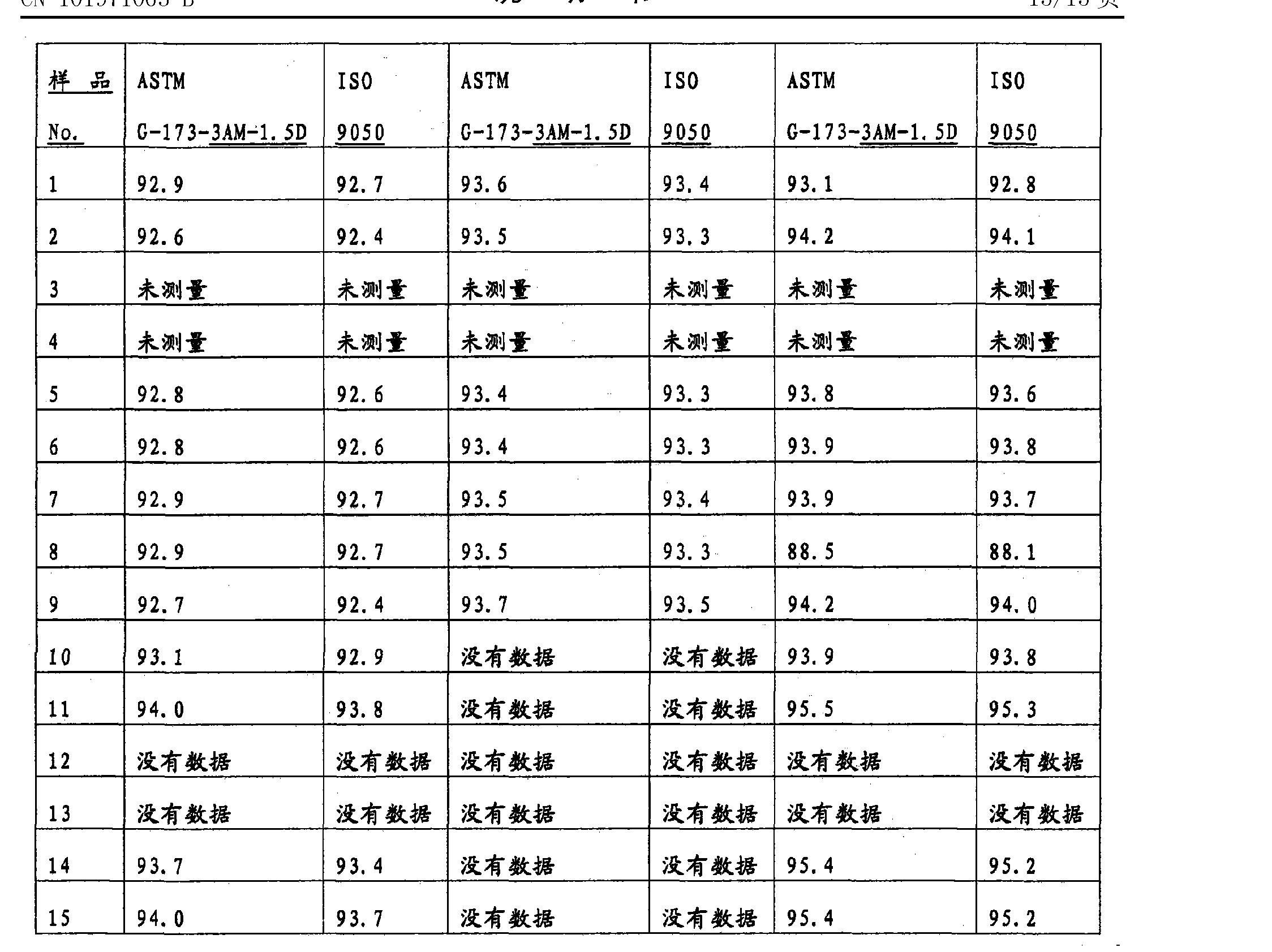 Figure CN101971063BD00181