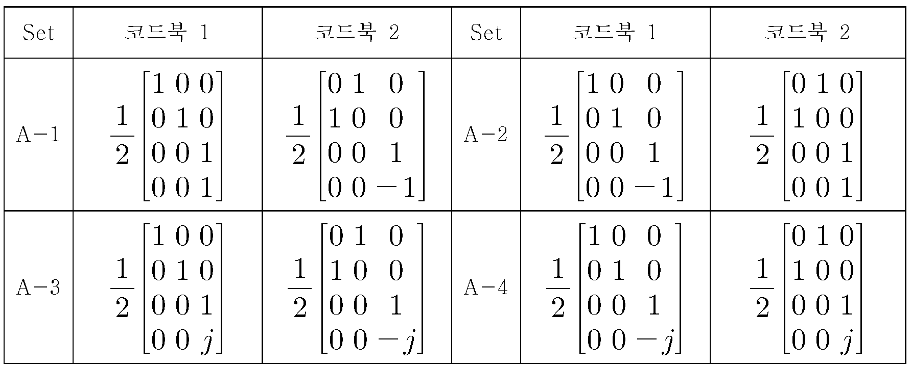 Figure 112010009825391-pat00037
