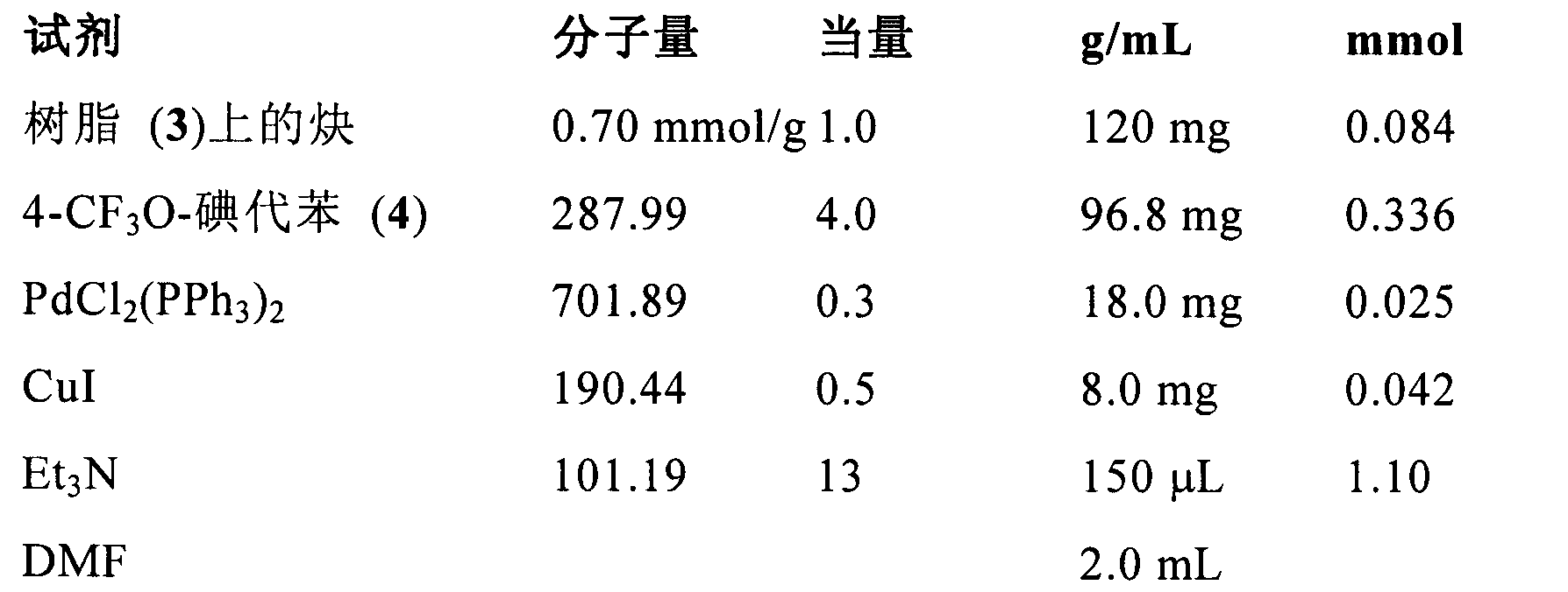 Figure CN102267924AD00941