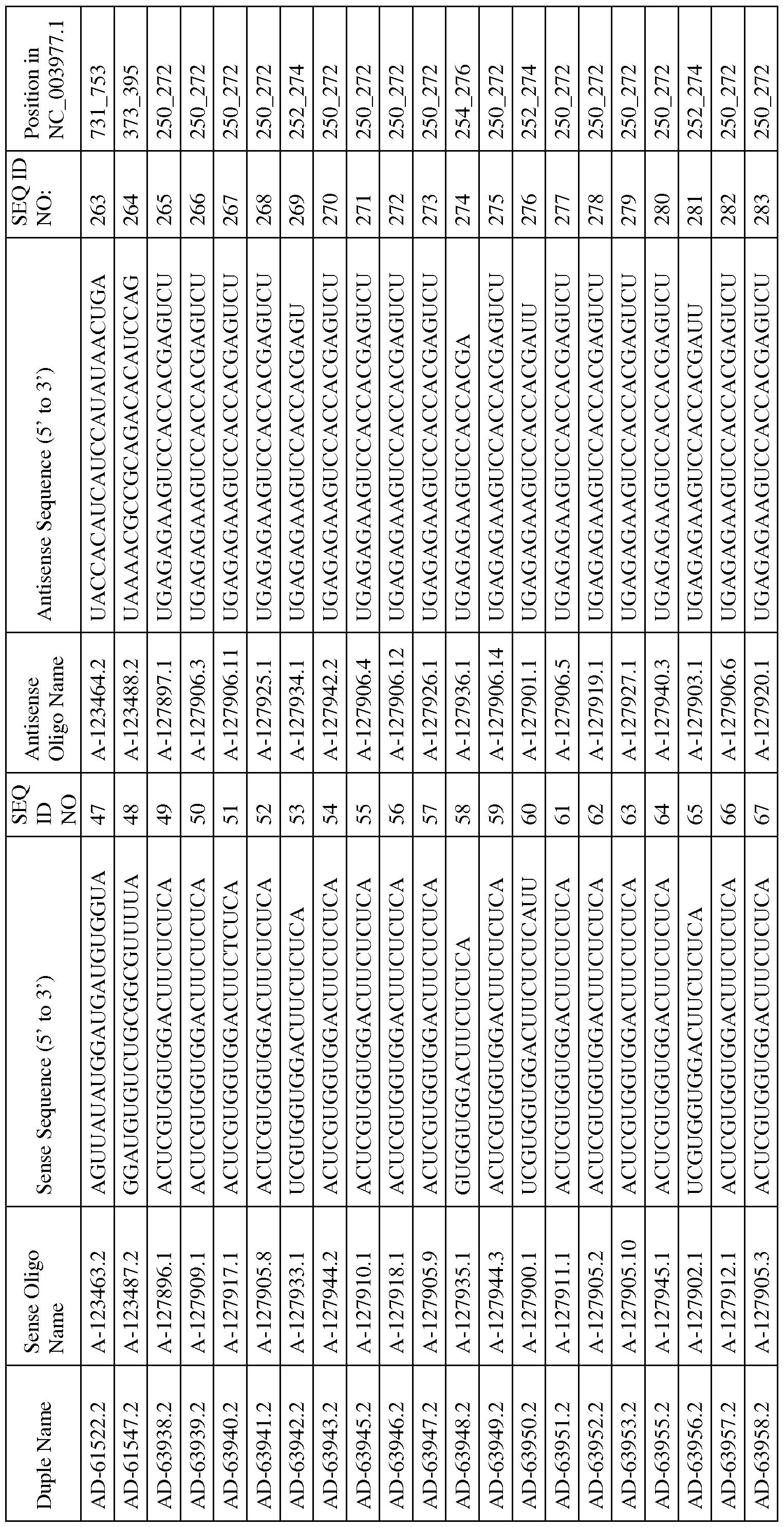 Figure imgf000164_0001