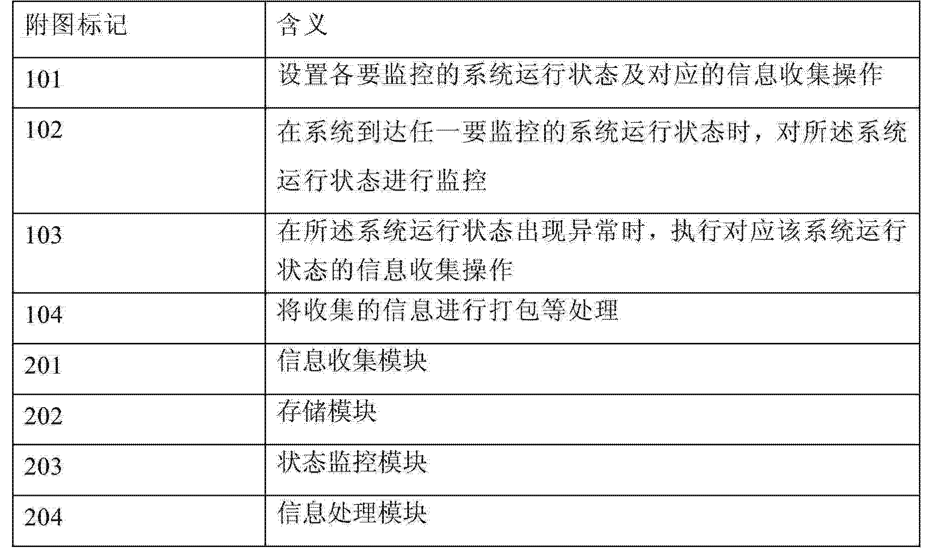 Figure CN104238540AD00051