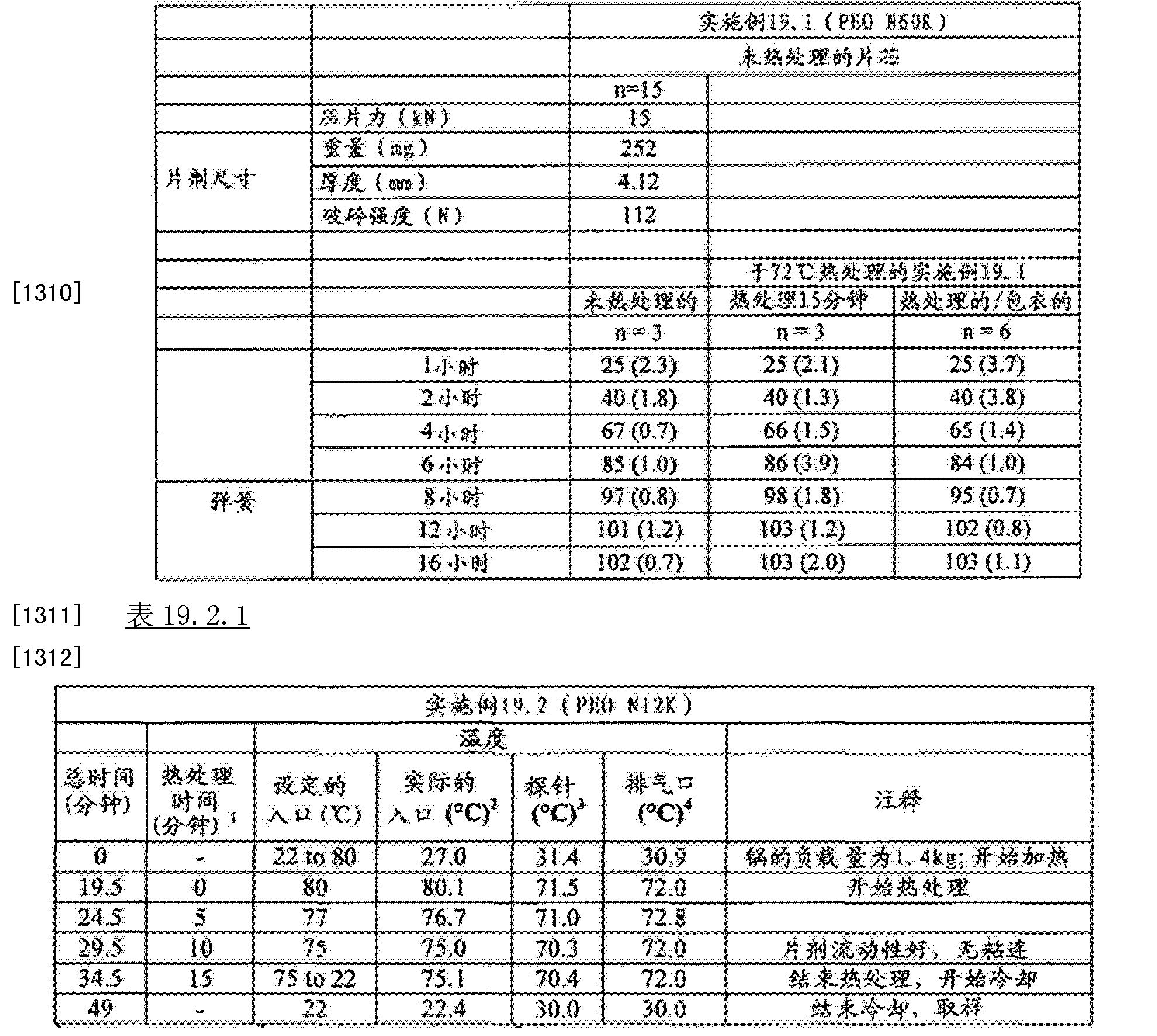 Figure CN102743355BD01411