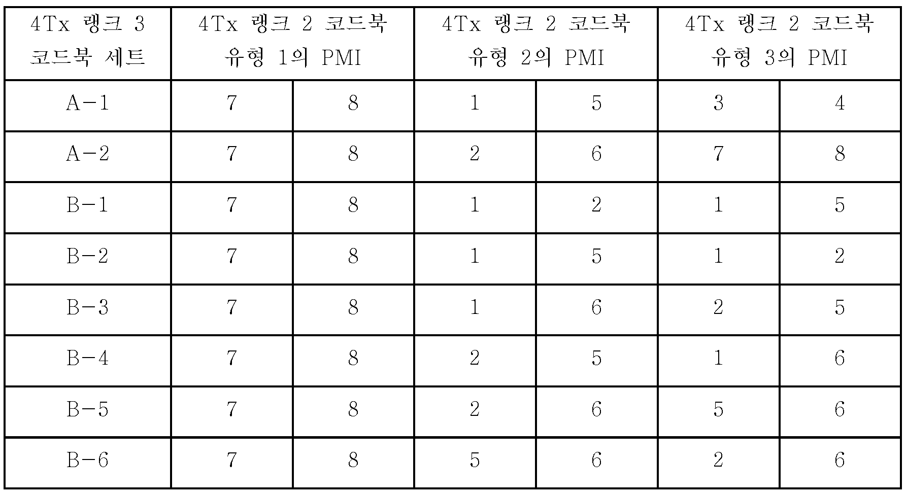 Figure 112010009825391-pat00022