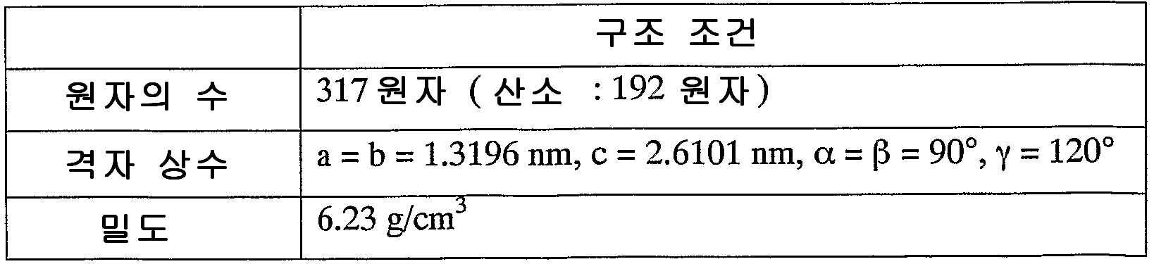 Figure 112012029156000-pct00001
