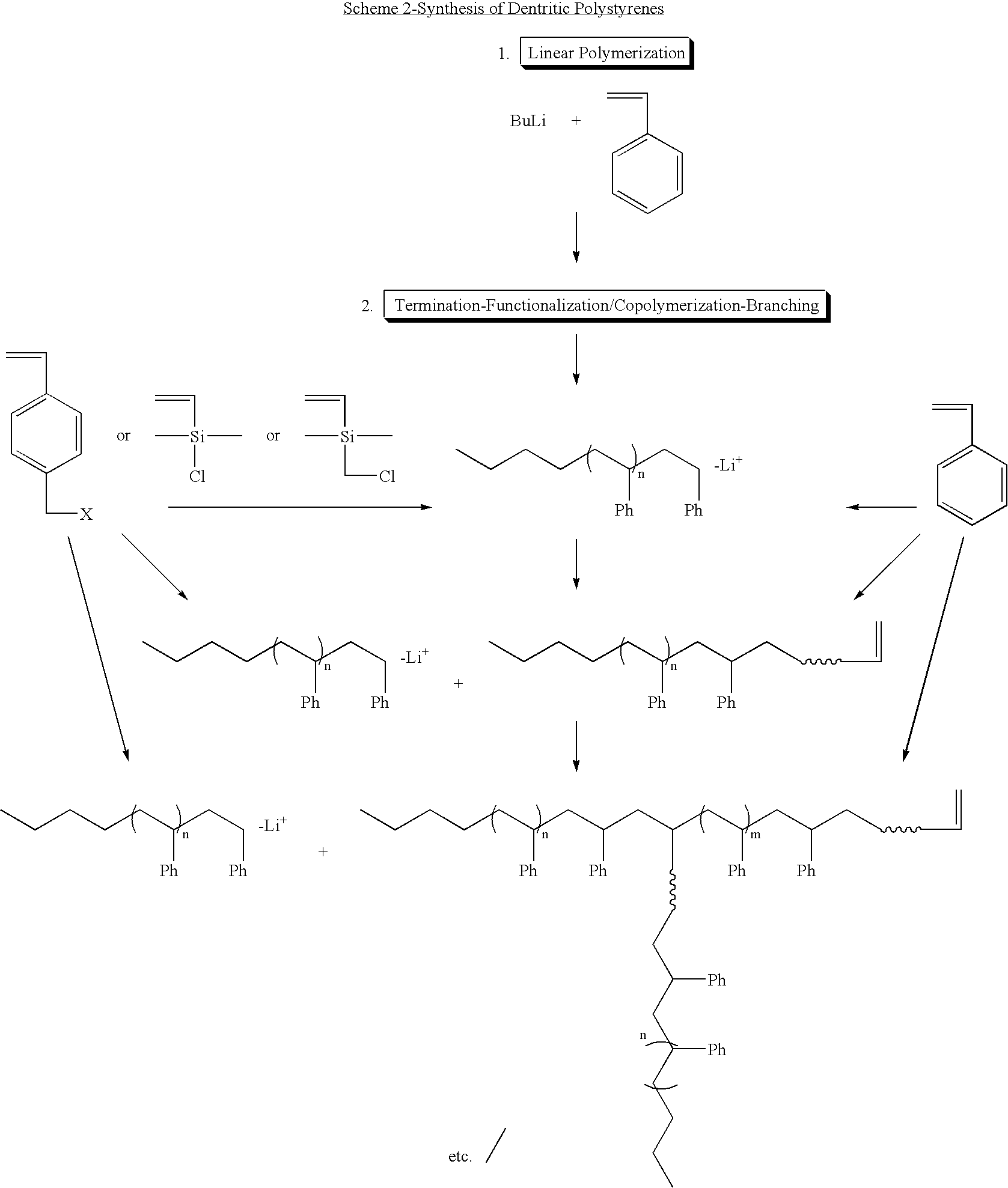 Us6897278b2 Branched Polyolefin Synthesis Google Patents
