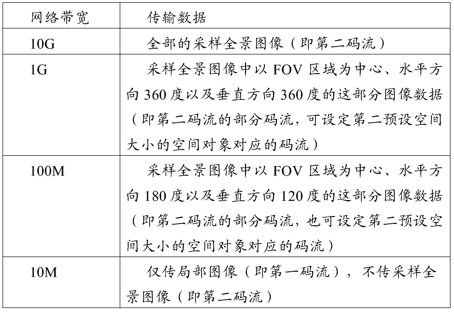 Figure PCTCN2016101823-appb-000001