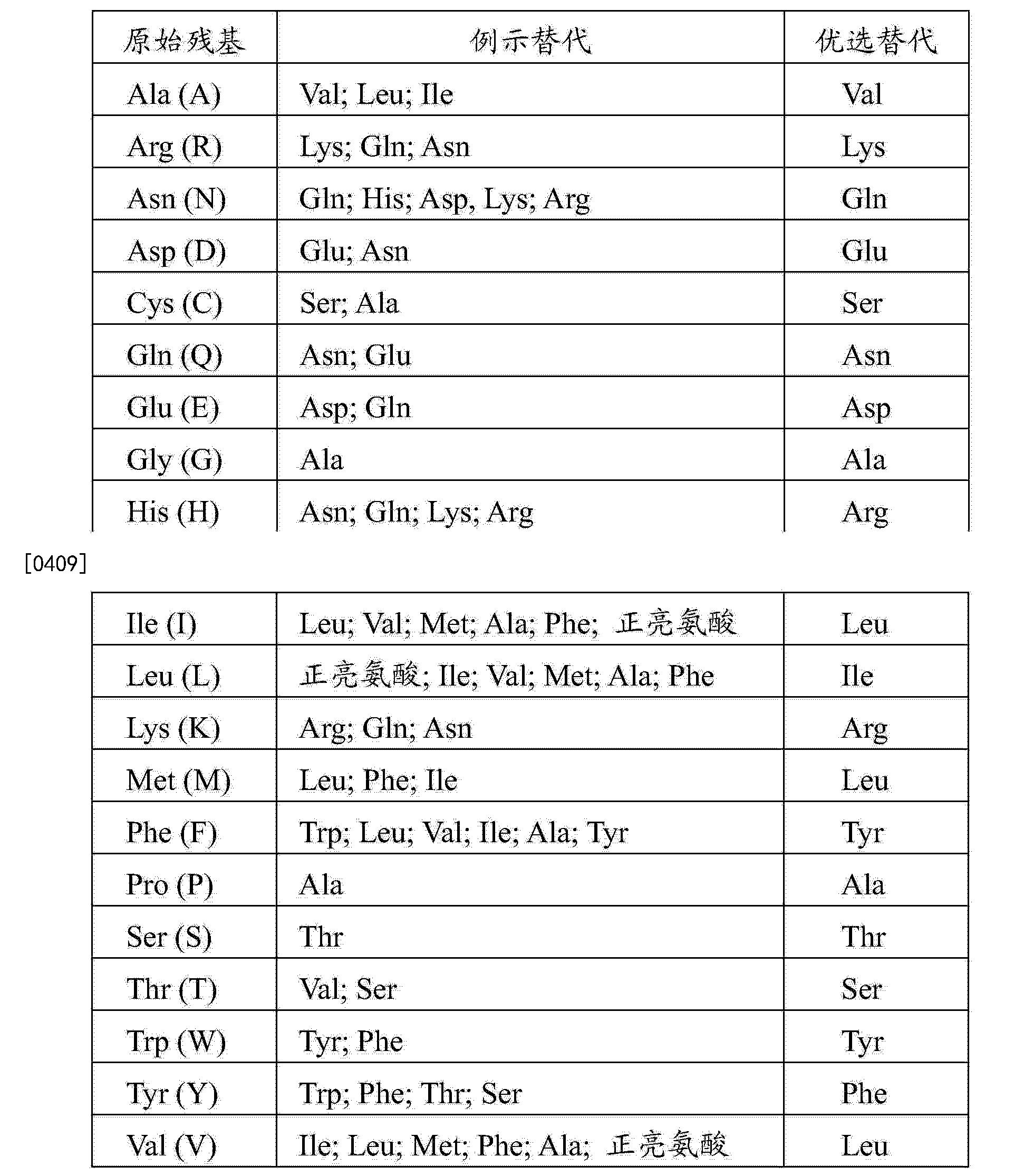 Figure CN104804095AD00621