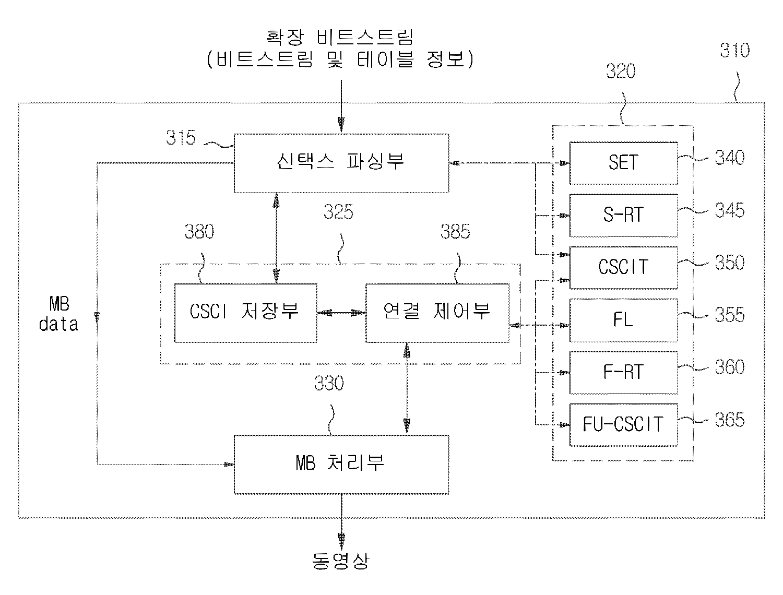 Figure R1020060003679