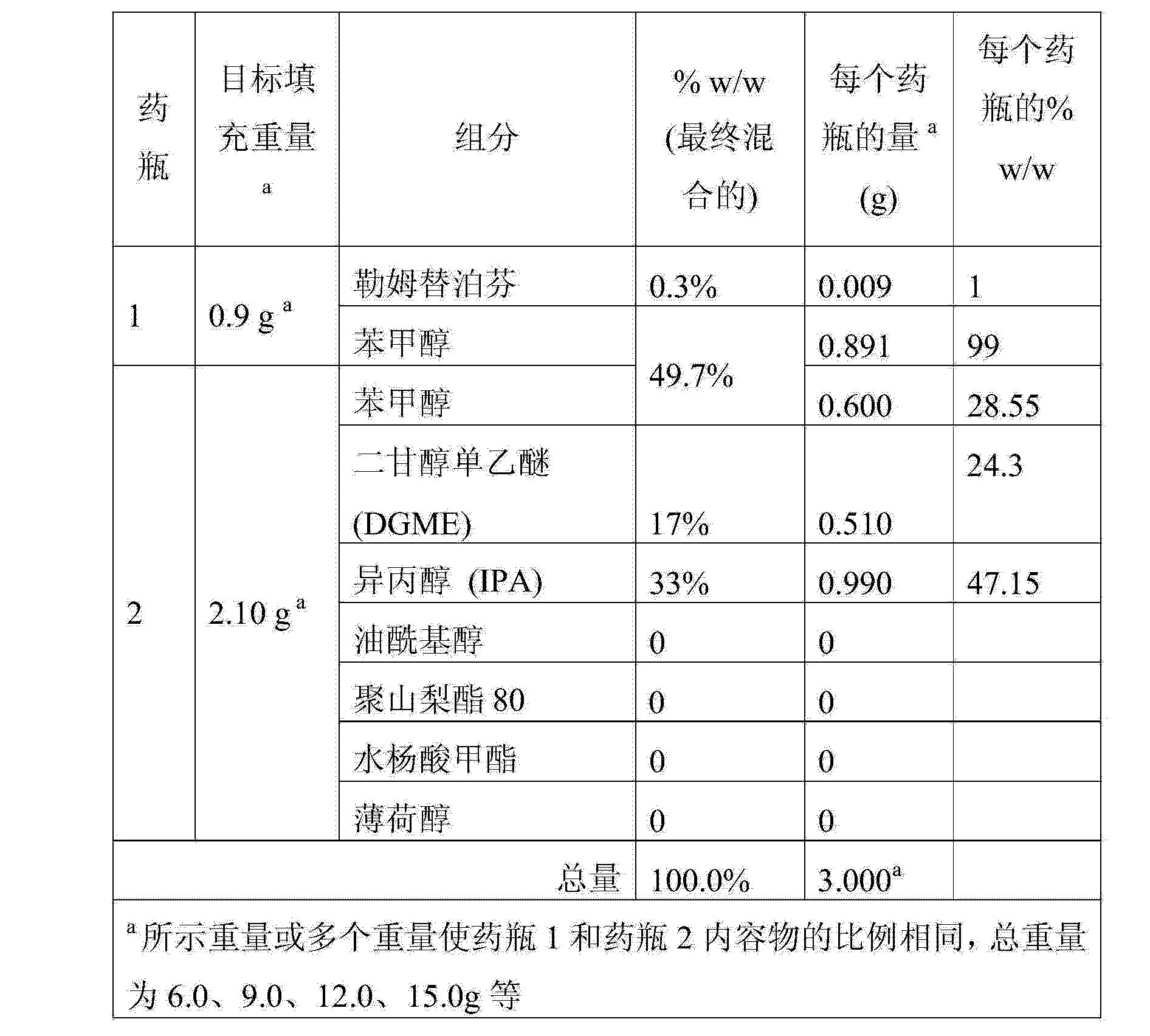 Figure CN104703624AD00371
