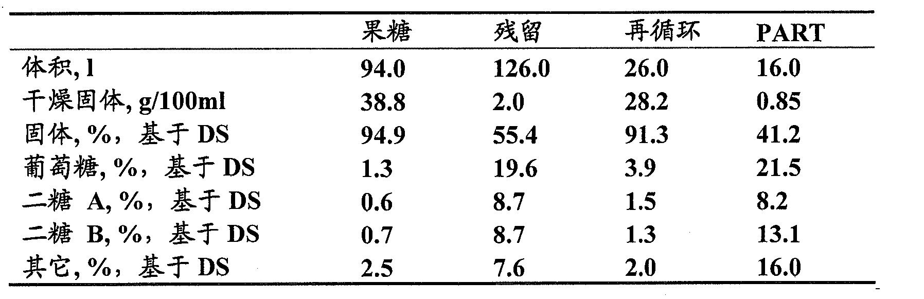 Figure CN102413890AD00271