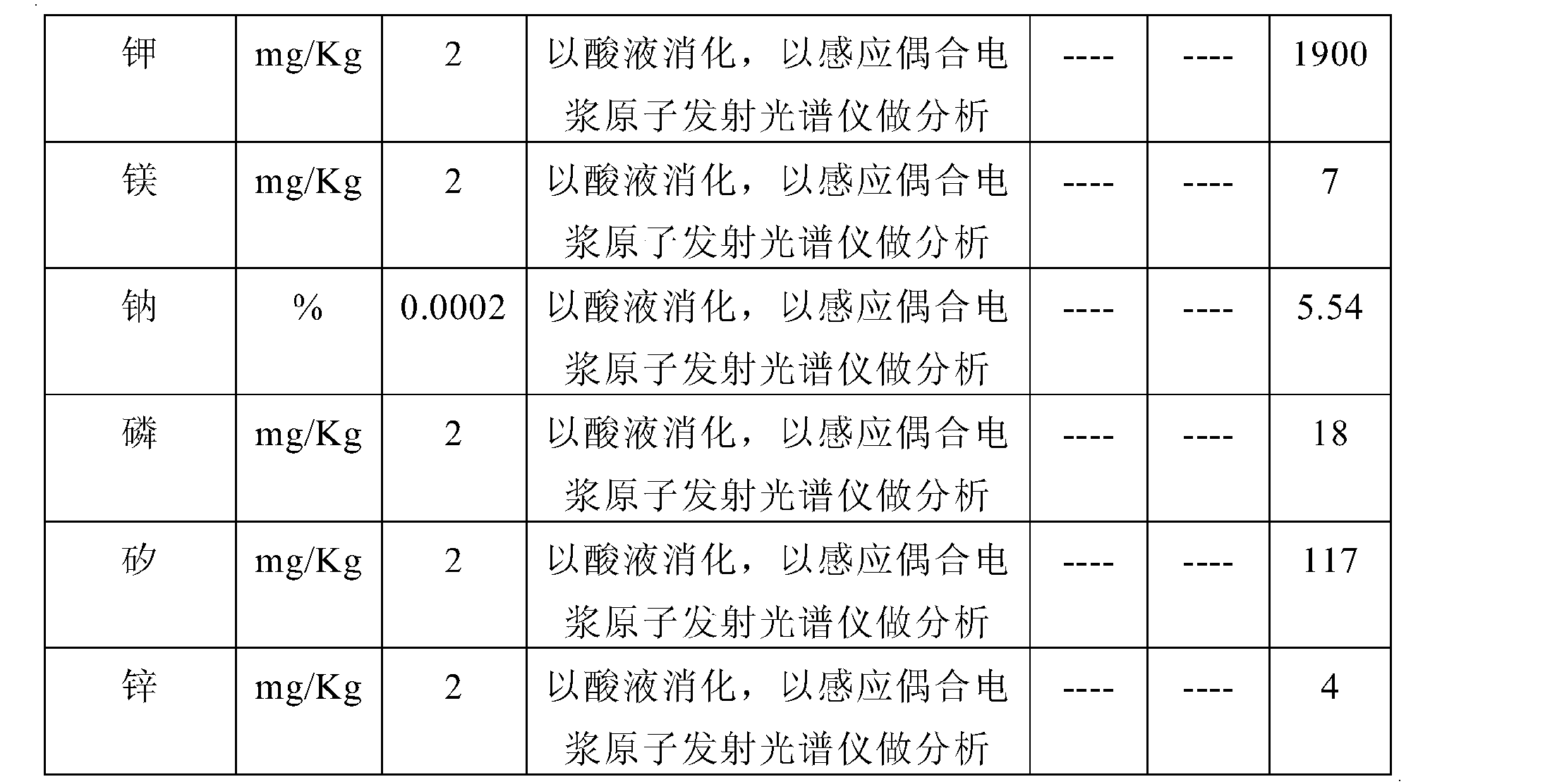 Figure CN102925255AD00051