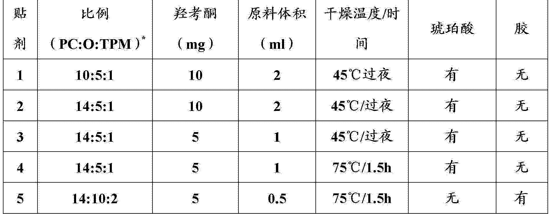 Figure CN102821791BD00241