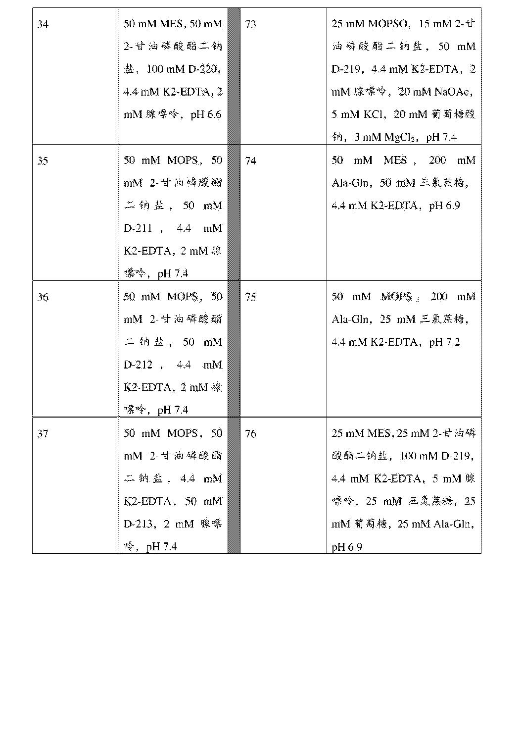 Figure CN106687580AD00251