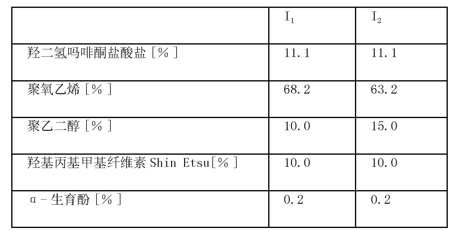 Figure CN102573806BD00372
