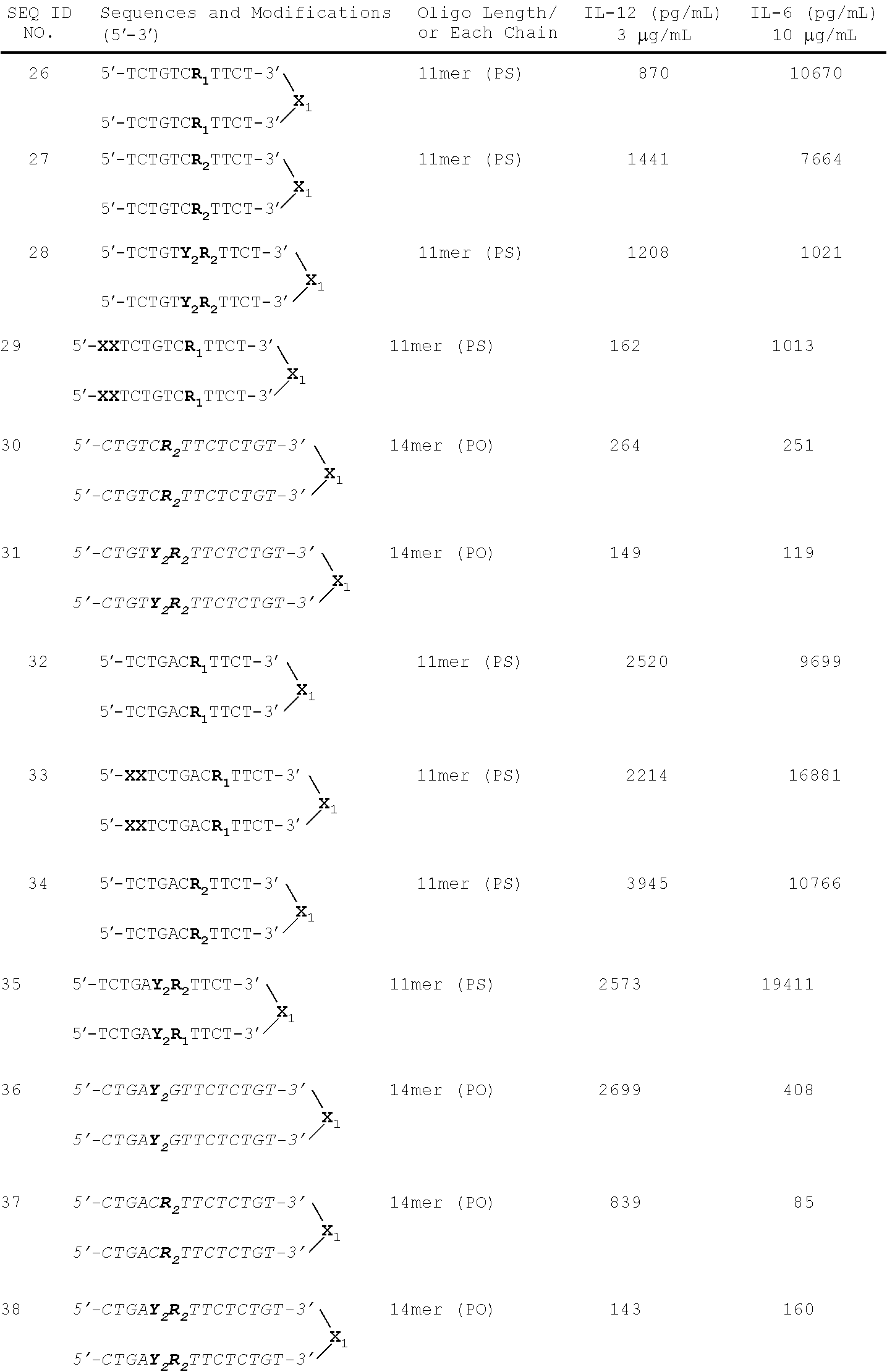Figure US08153608-20120410-C00008