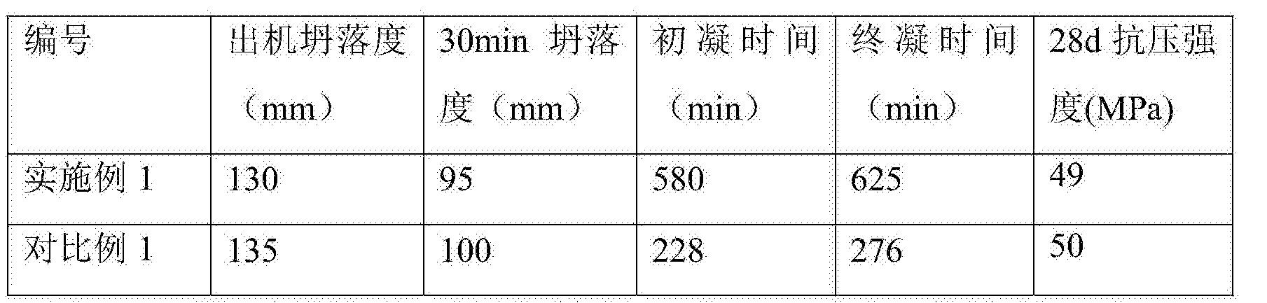 Figure CN105541236BD00052