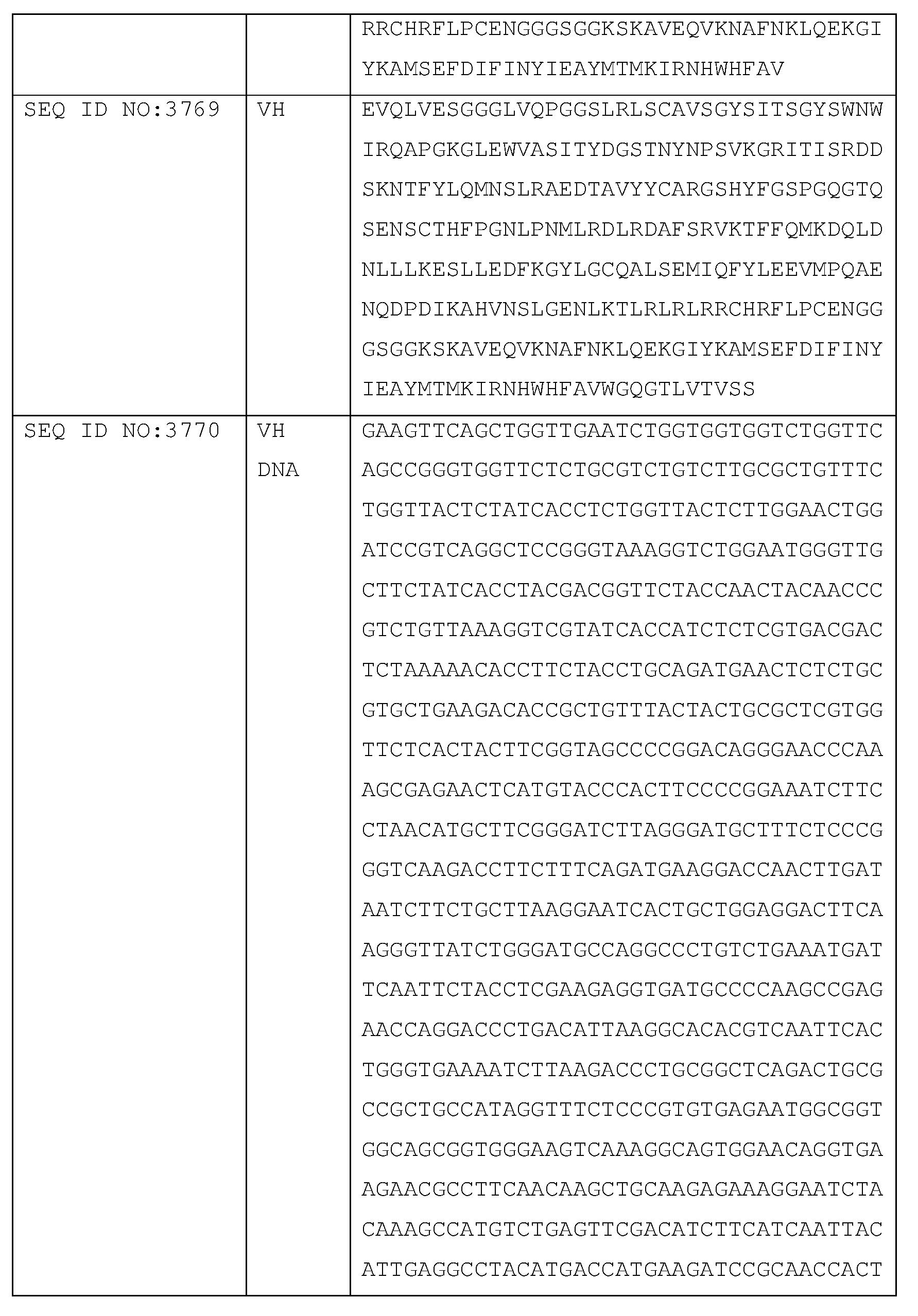 Figure imgf000573_0001