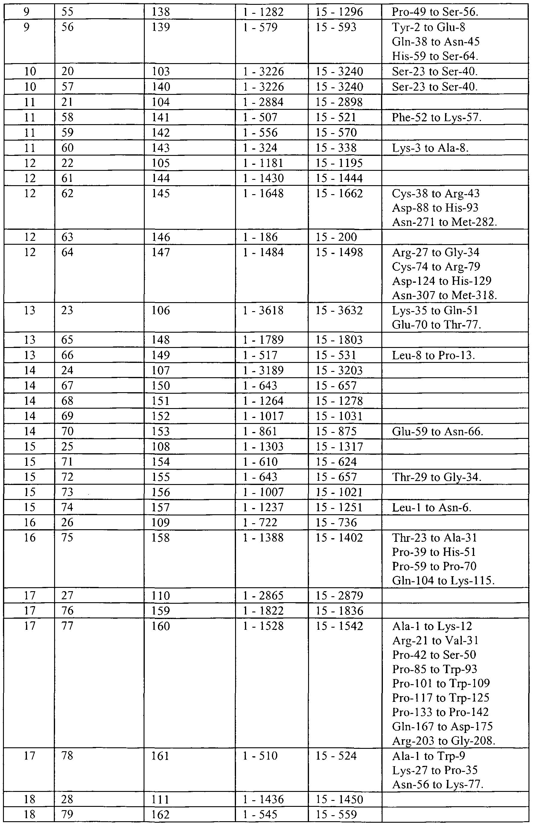 Set Of 4 Plugs Fast Despatch 4x Denso IT16TT Iridium TT Spark Plug 4713
