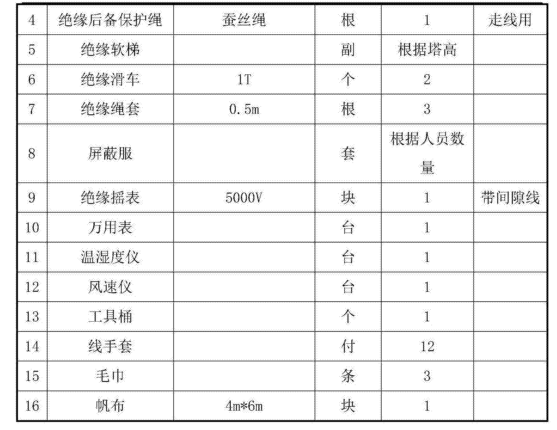 Figure CN107899143AD00091