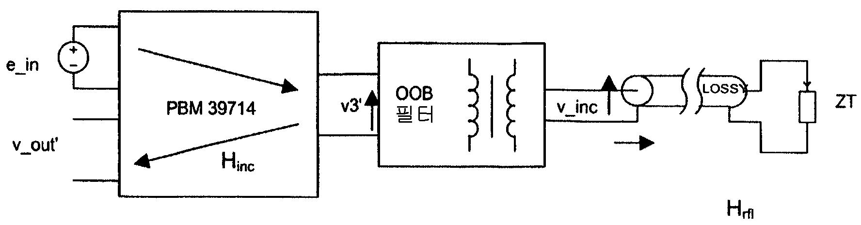 Figure 112005064997734-pct00058