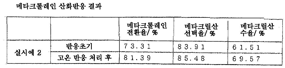 Figure 112012028530588-pat00002