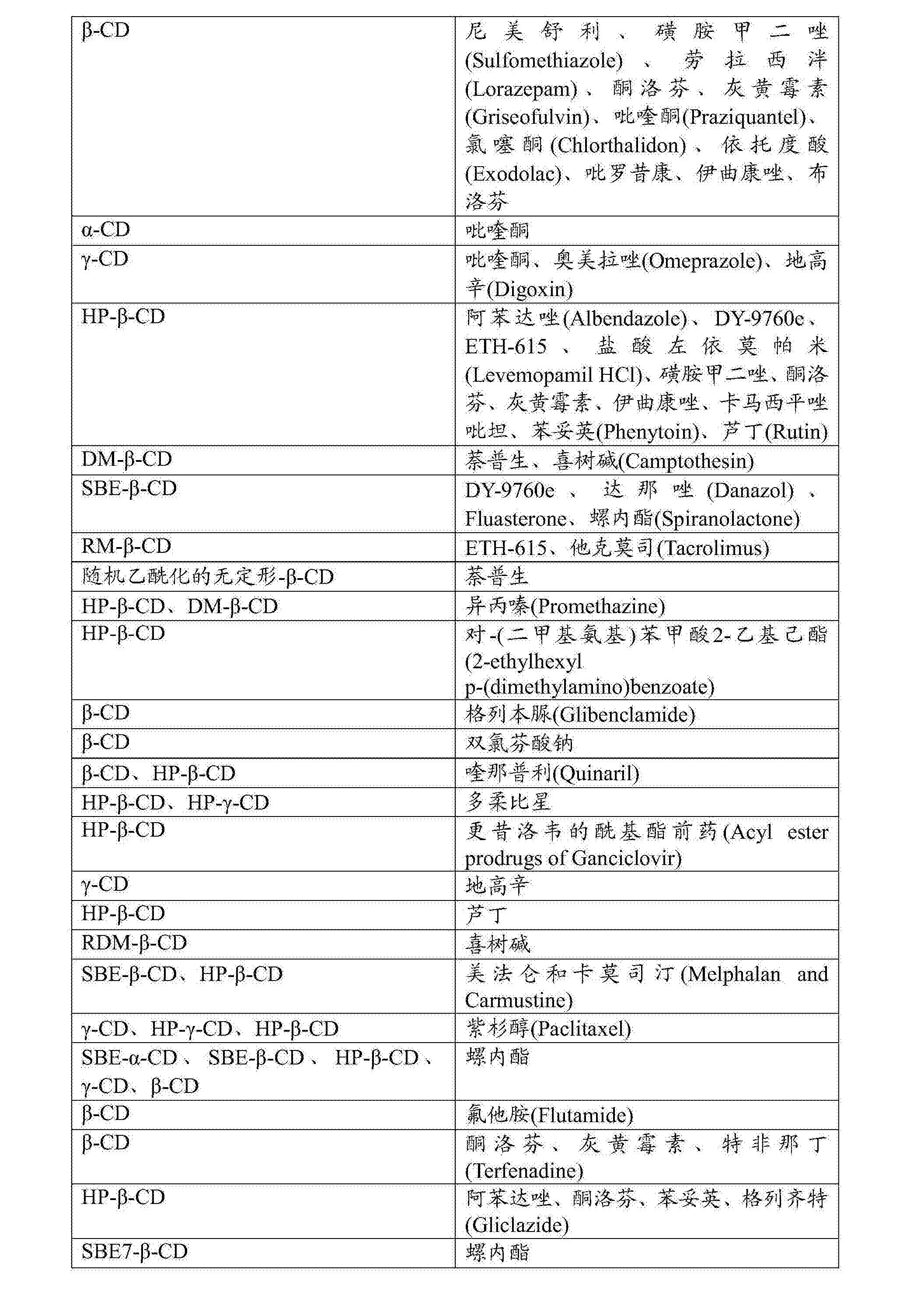 Figure CN105451744AD00111