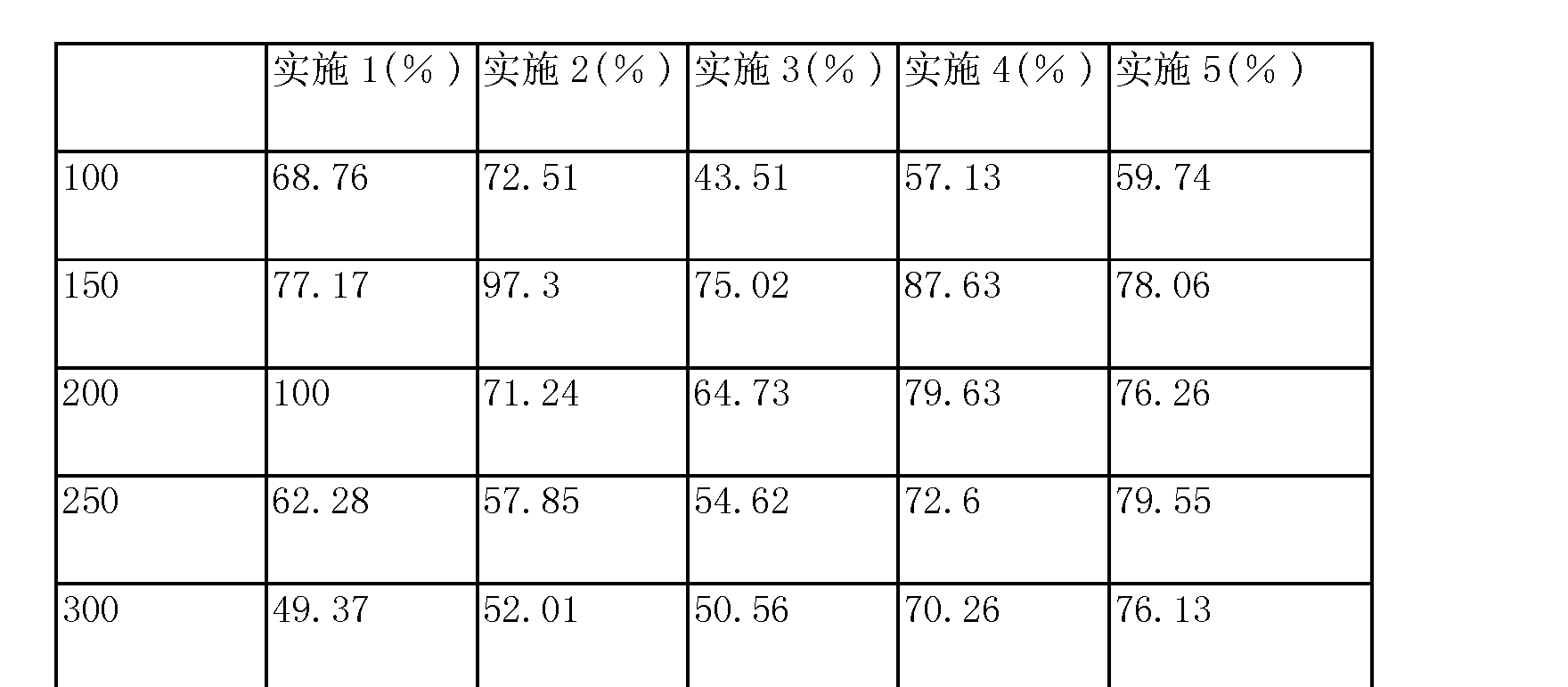 Figure CN104495837AD00081