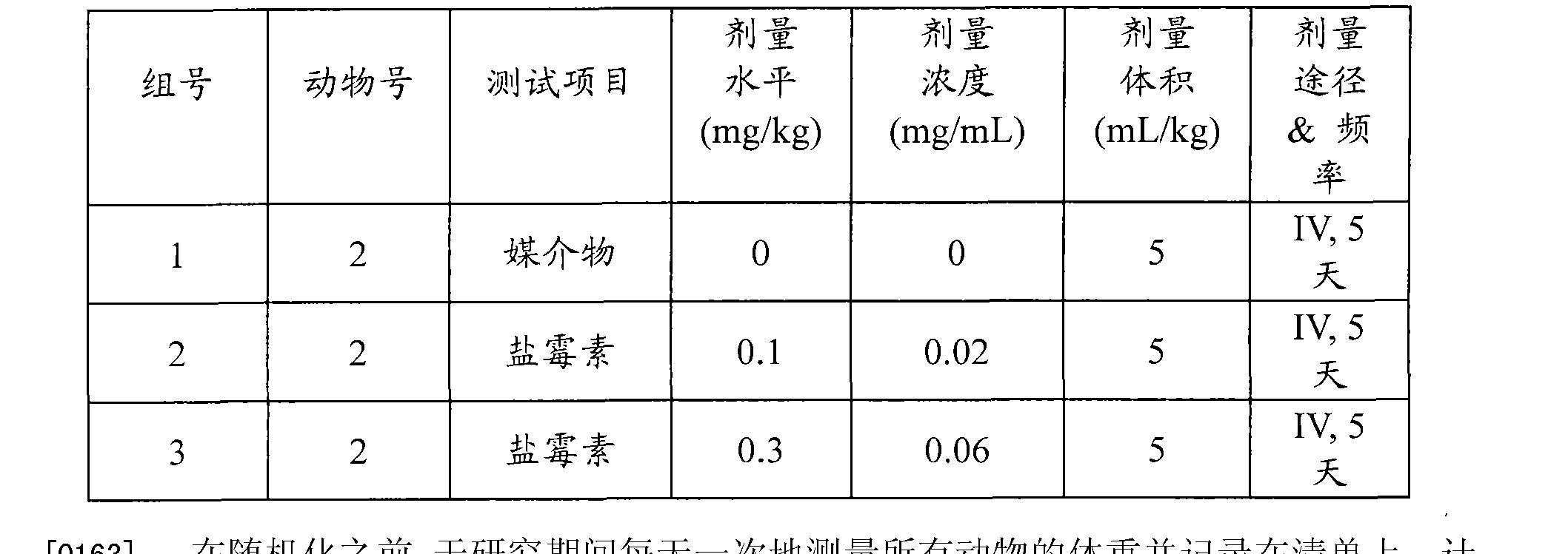 Figure CN103127052AD00301