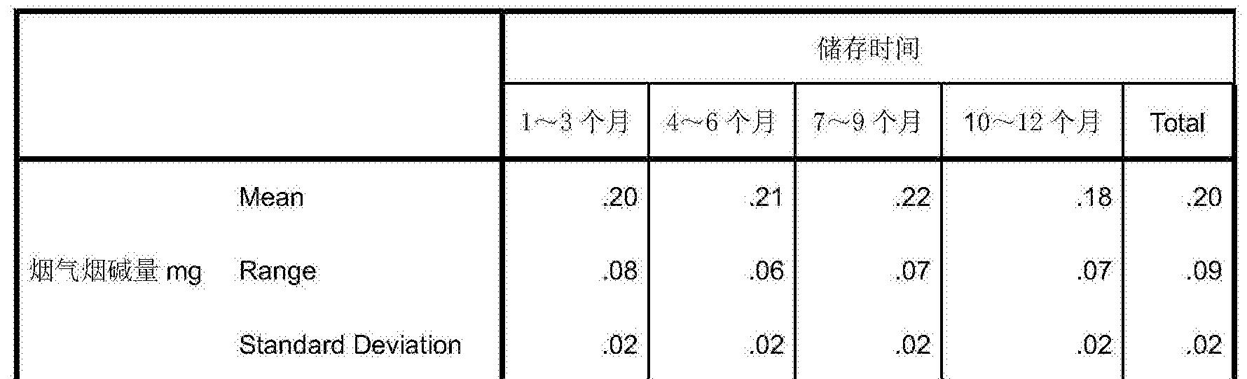 Figure CN106617274AD00211