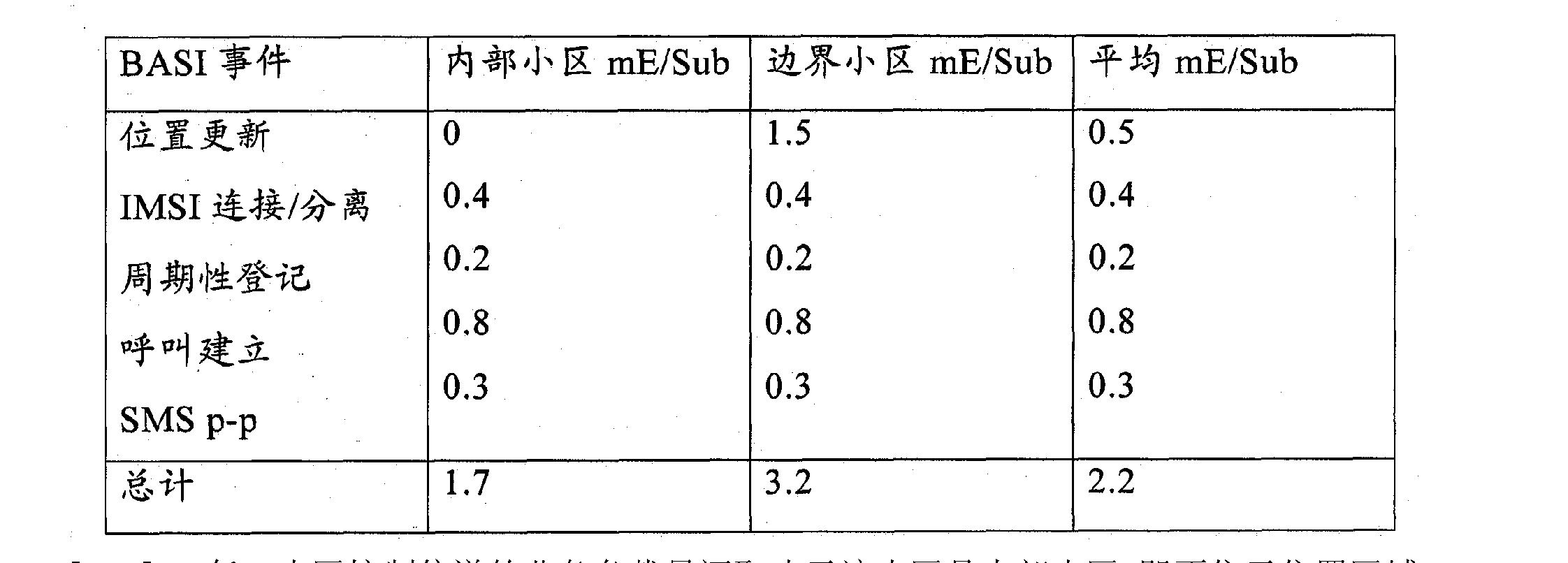 Figure CN101361317BD00381