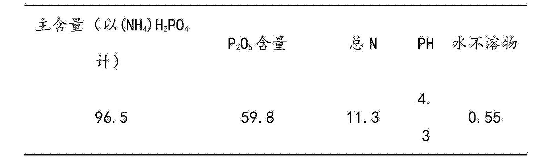 Figure CN105197905BD00063