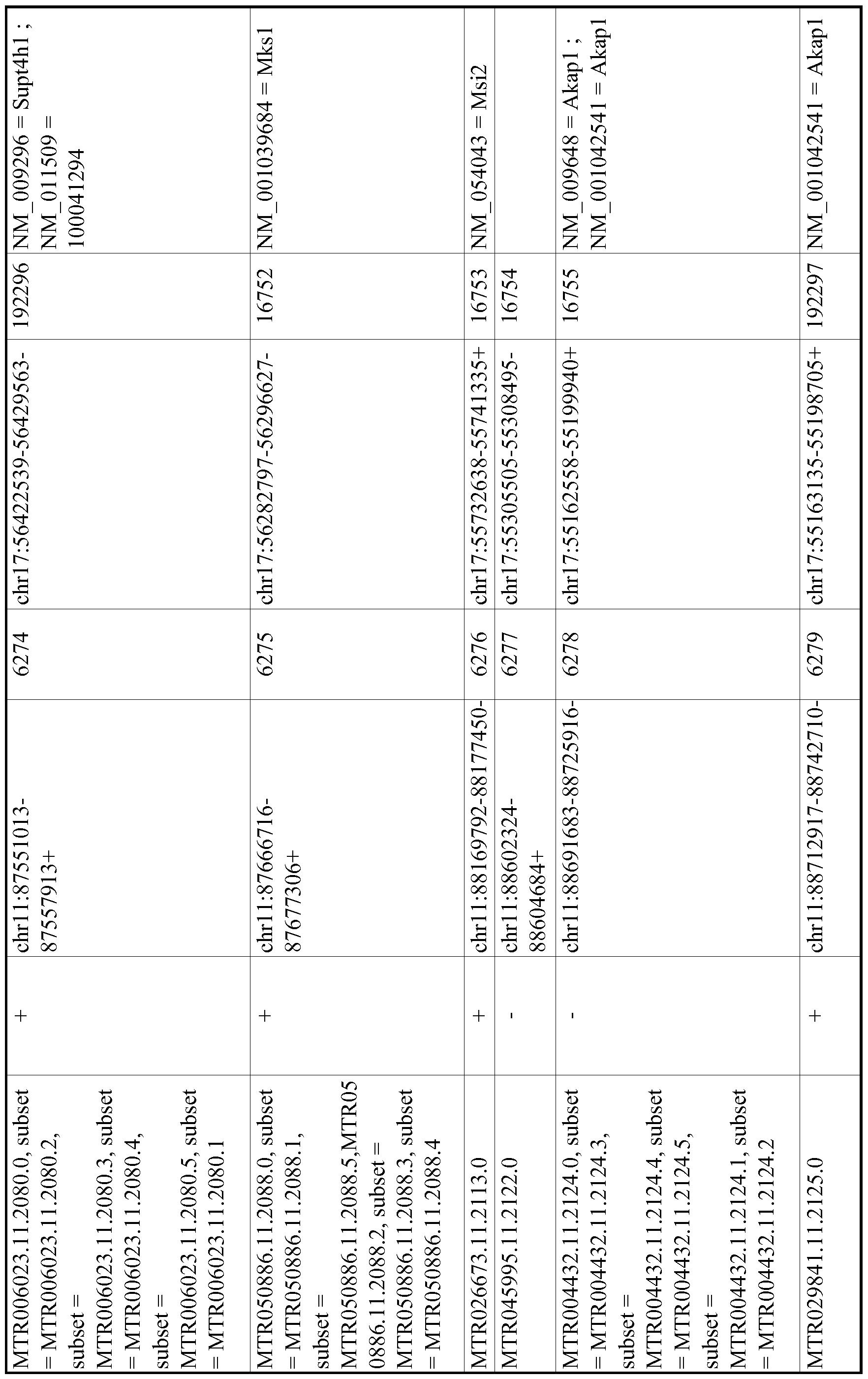Figure imgf001128_0001