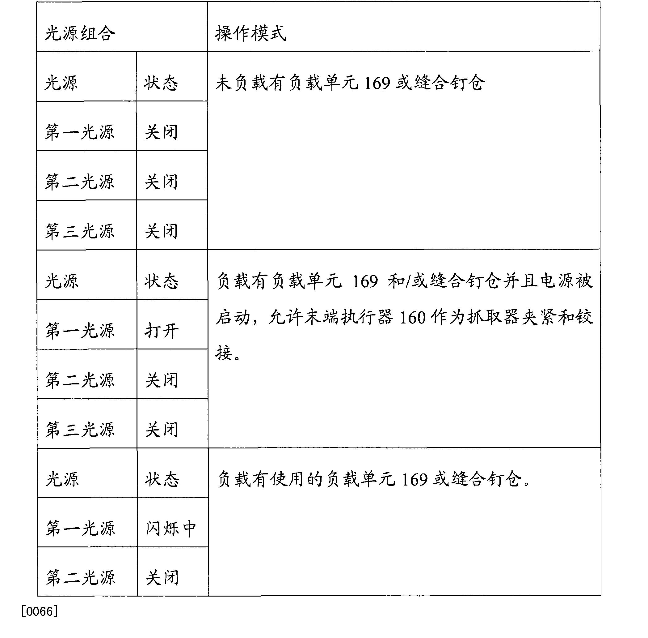 Figure CN101401736BD00101