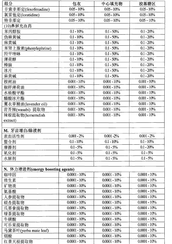 Figure CN101511202BD00761