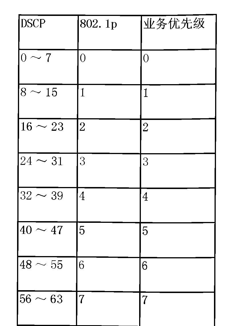 Figure CN104219150AD00071