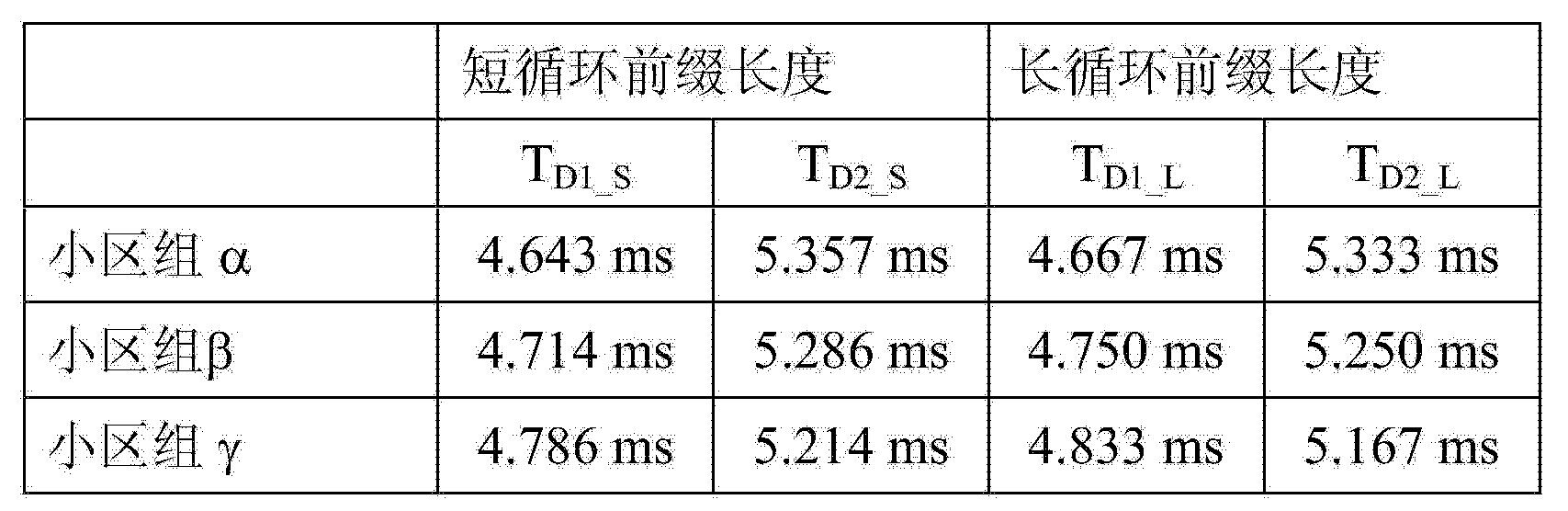 Figure CN103560804AD00151