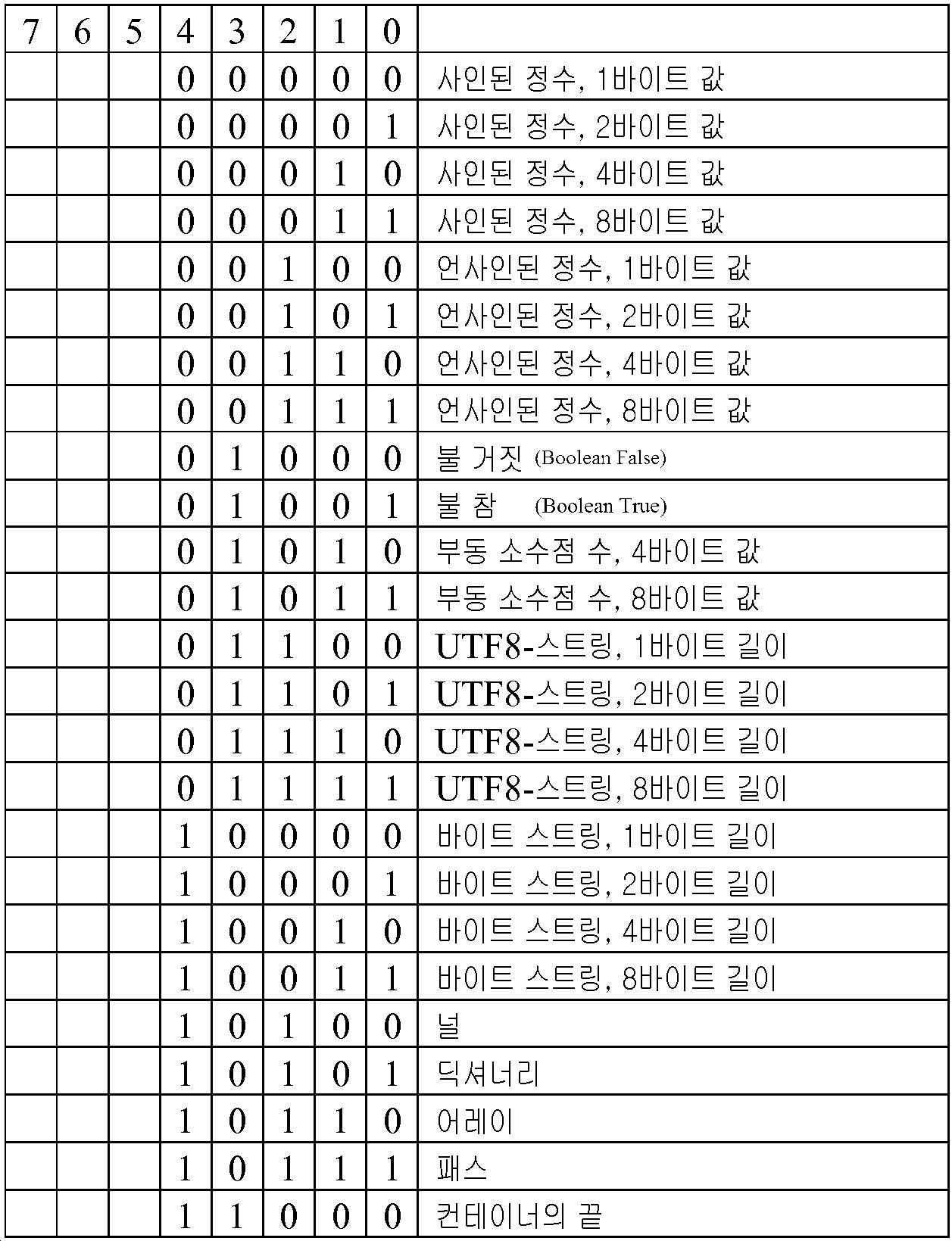 Figure 112017033986517-pat00001