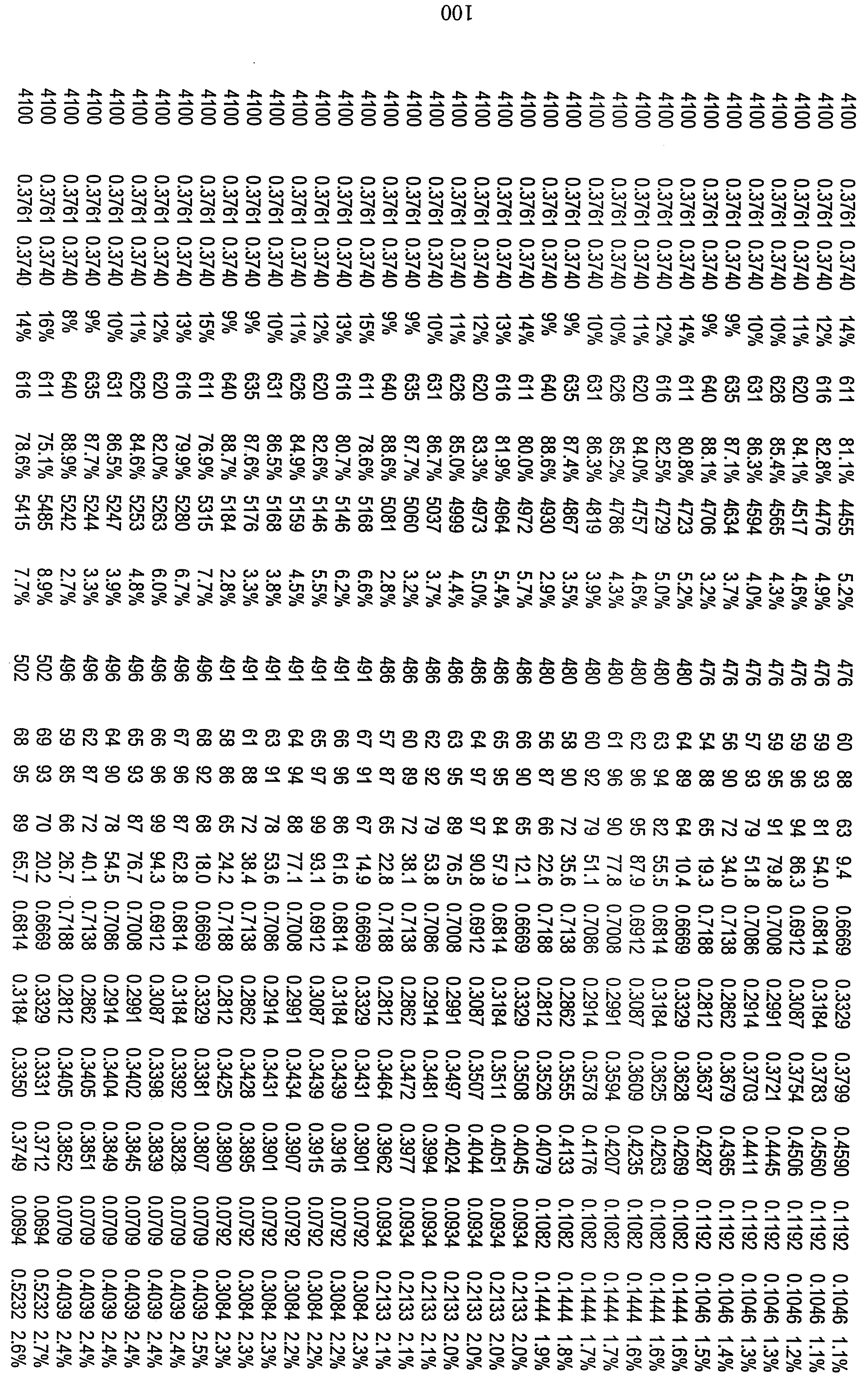 Figure 112010029469117-pct00066