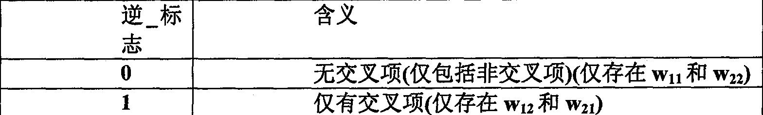 Figure CN101553867BD00112