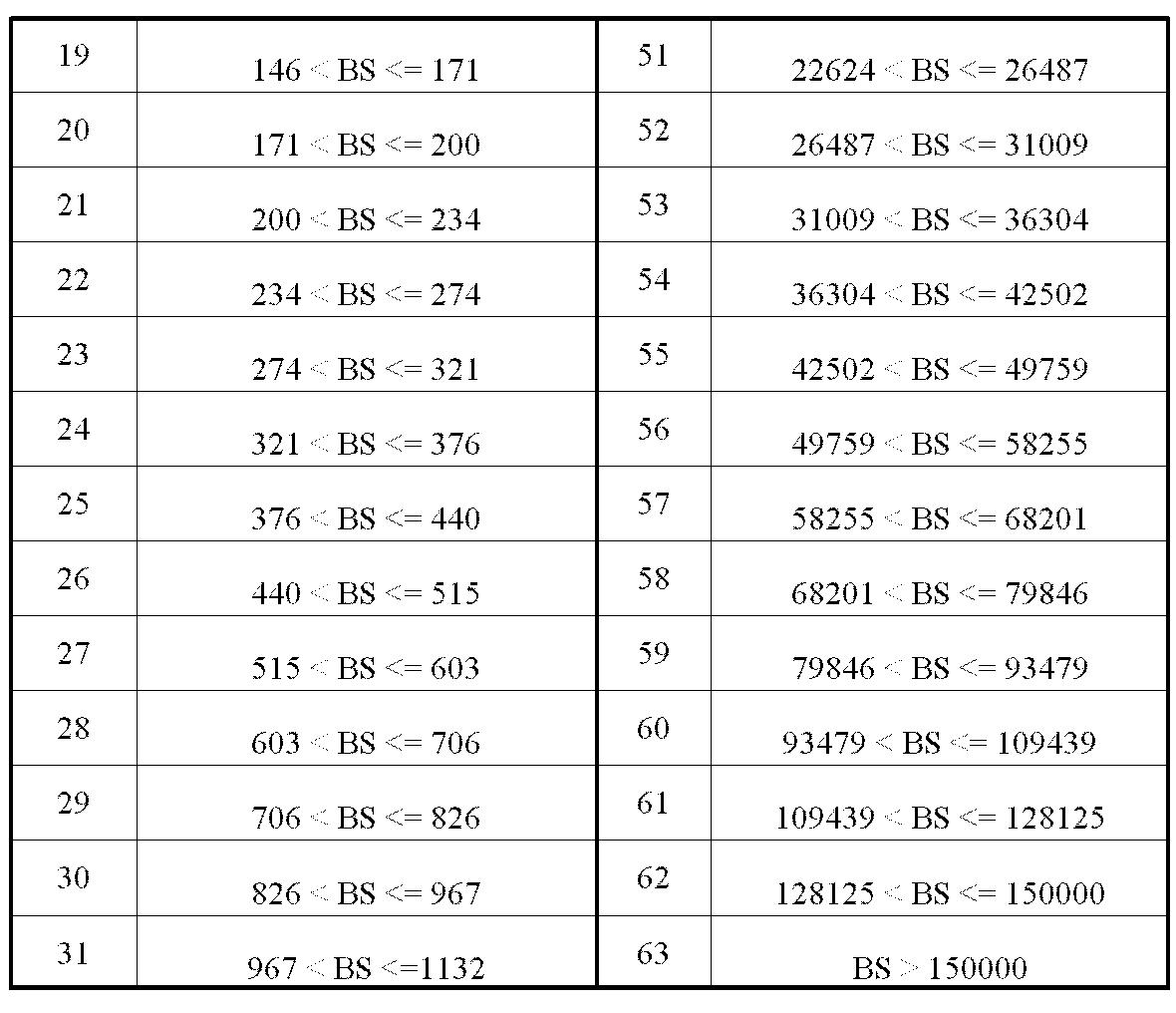 Figure 112018018224325-pct00003