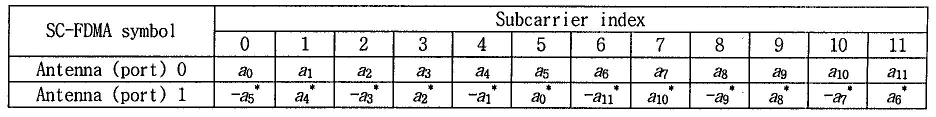 Figure 112011500627815-pat00032