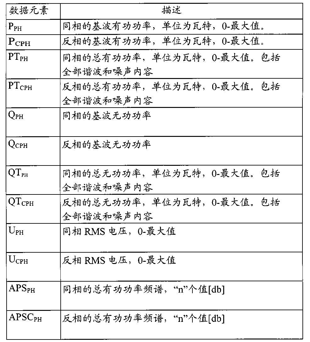 Figure CN102822639BD00421