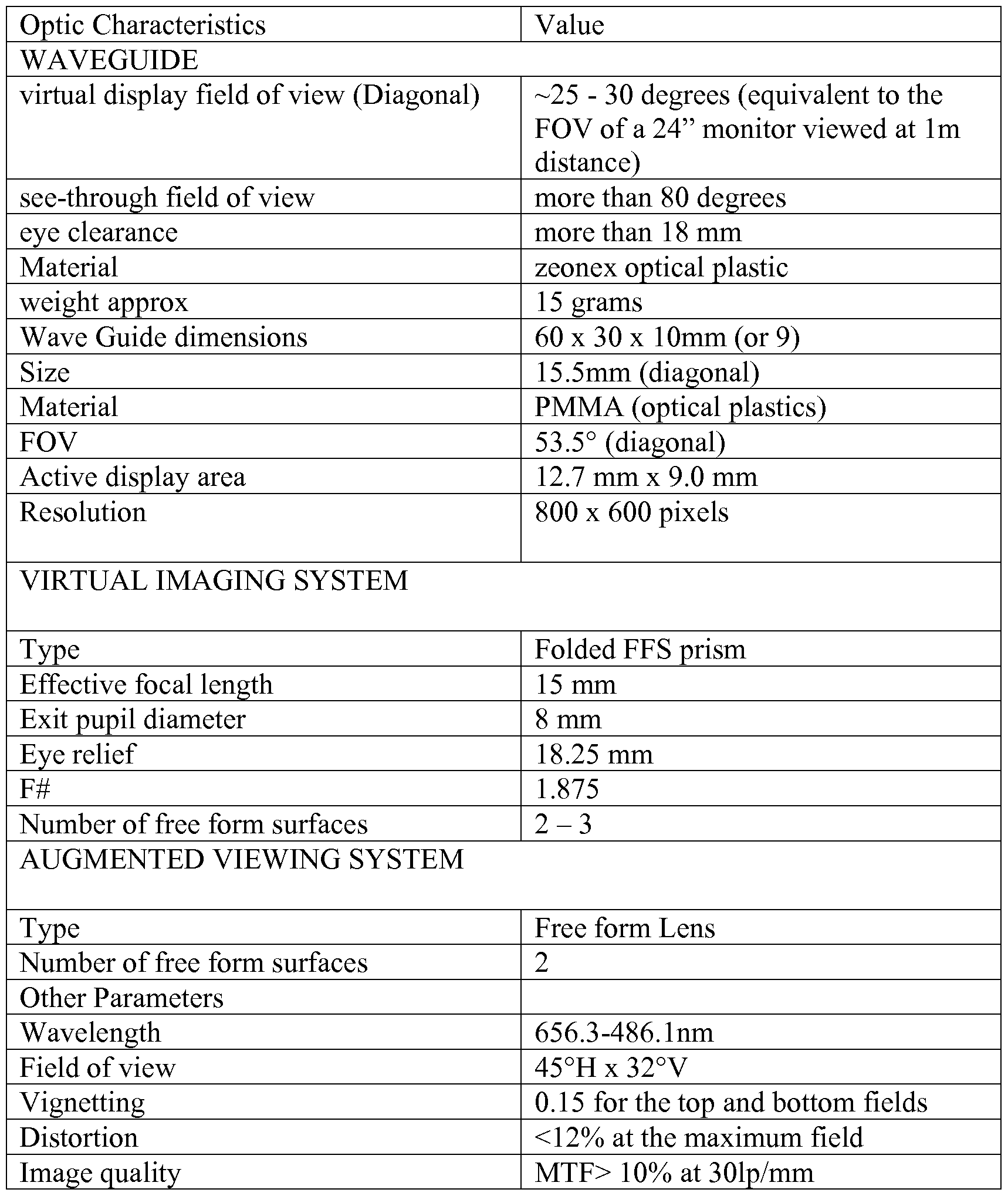 IRiS Keypad EATON 3405-L1