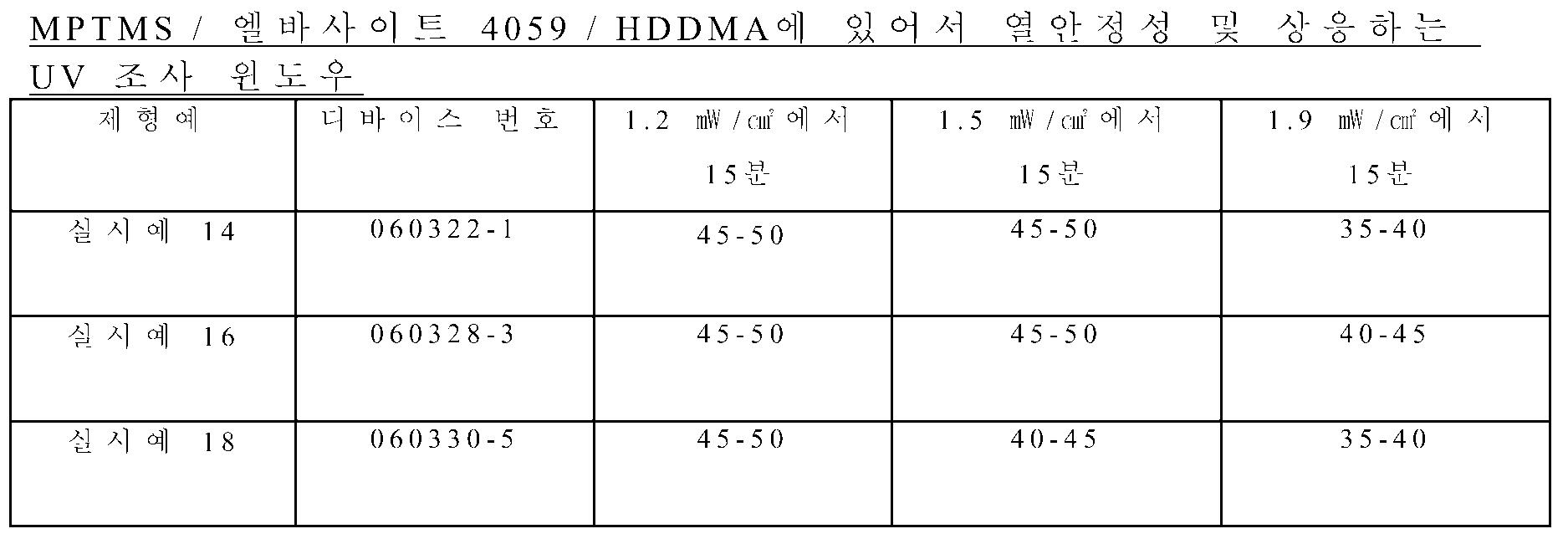 Figure 112009027343978-PCT00020