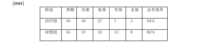 Figure CN102688420BD00071