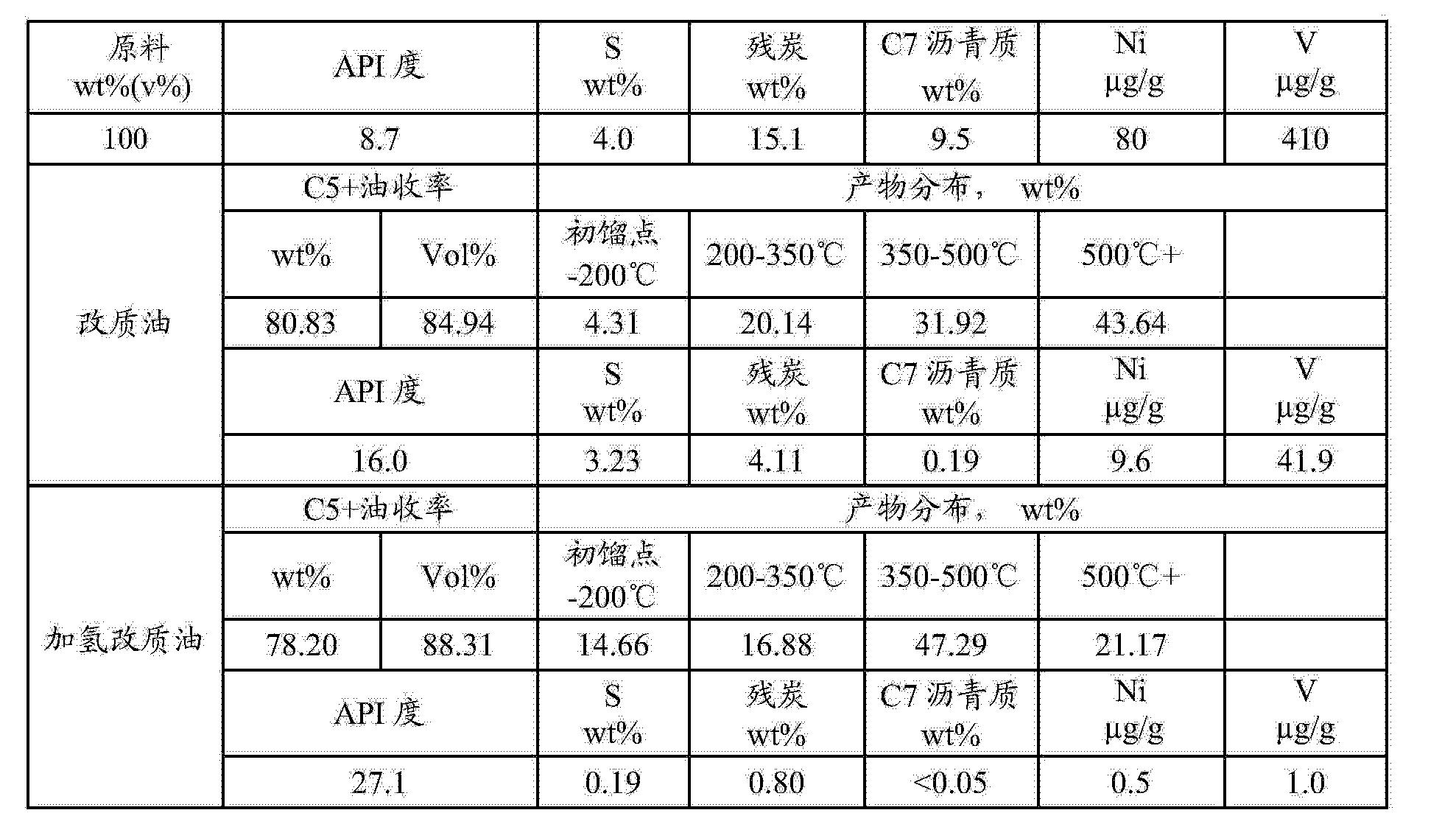 Figure CN102807892BD00151