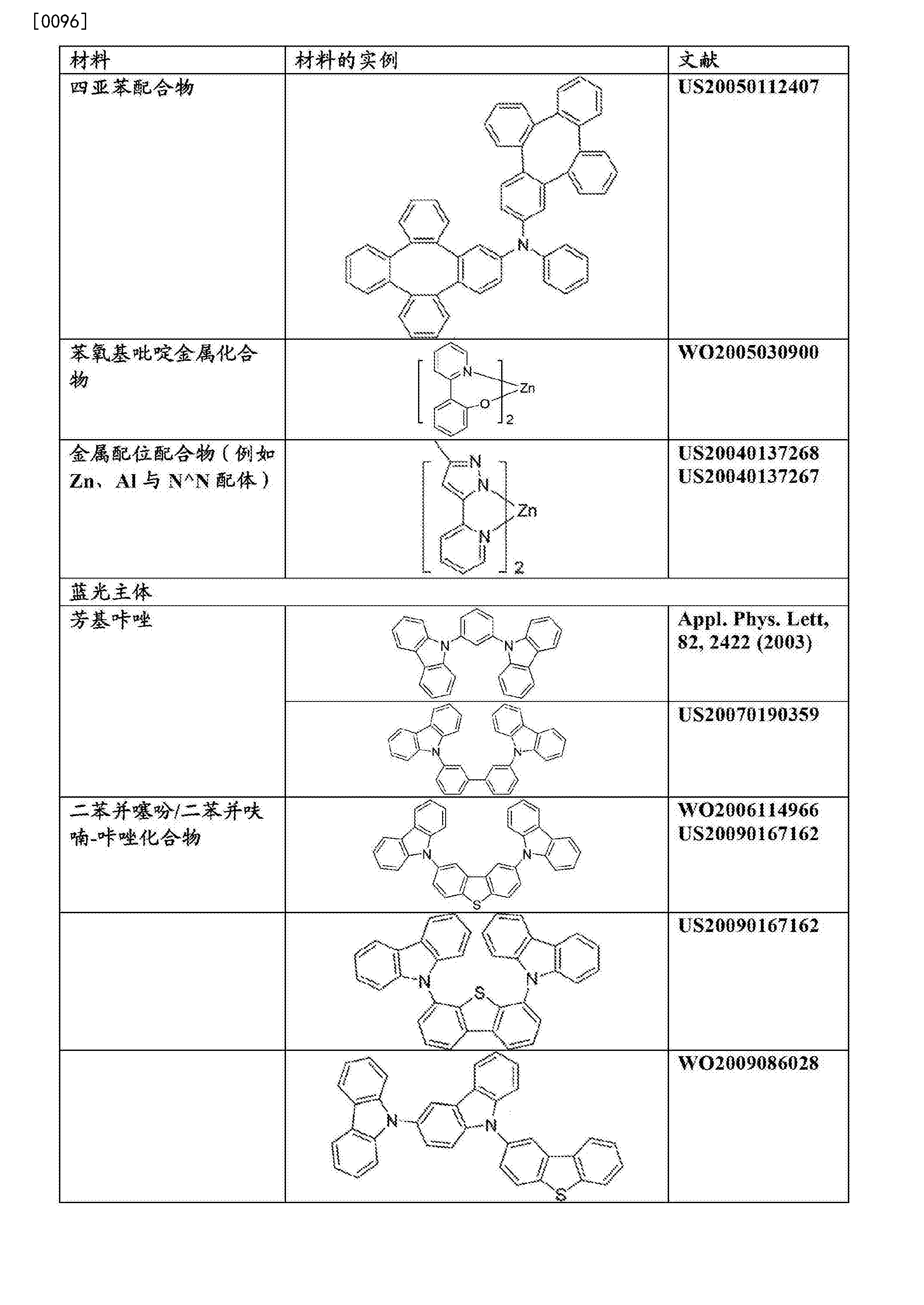Figure CN103396455BD00351