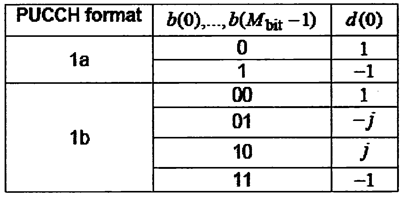 Figure 112013043308736-pct00044