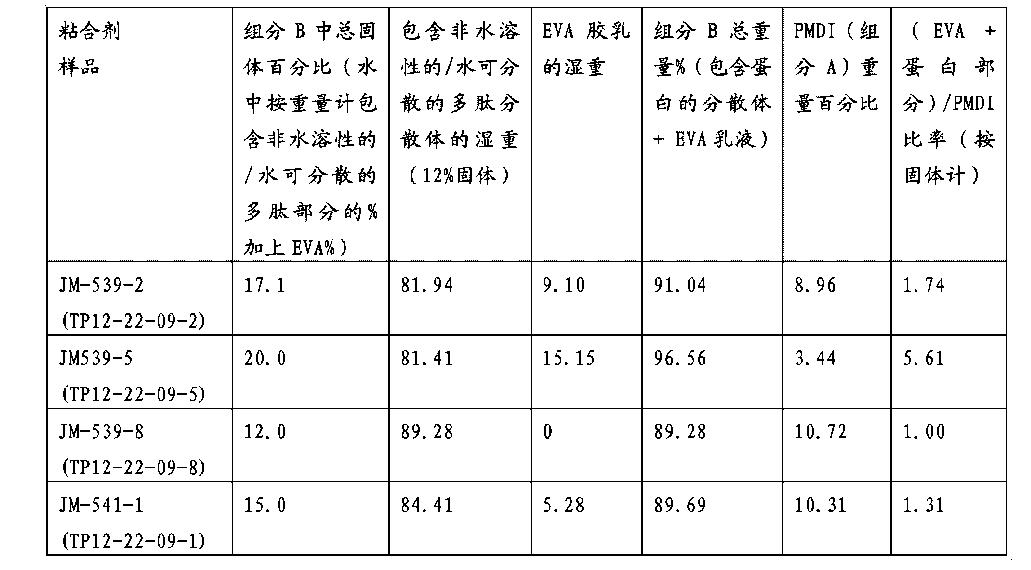 Figure CN102439056BD01051